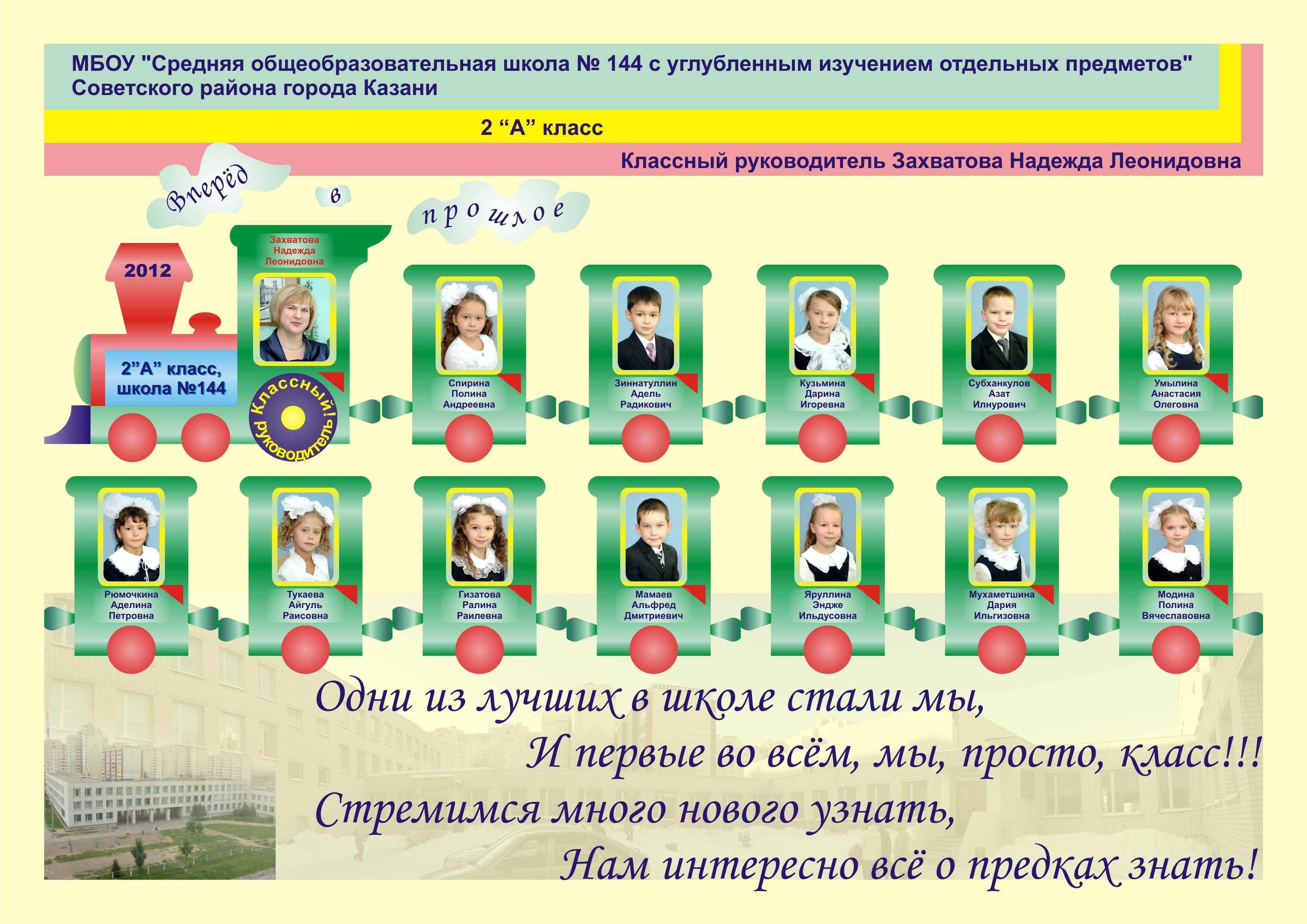 Визитка для детского конкурса мальчиков